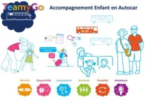 Affiche expliquant le concept de l'accompagnement d'enfant en voyage seul