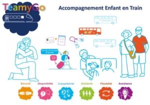Un dessin représentant symboliquement le concept de l'accompagnement d'enfant selon TeamyGo
